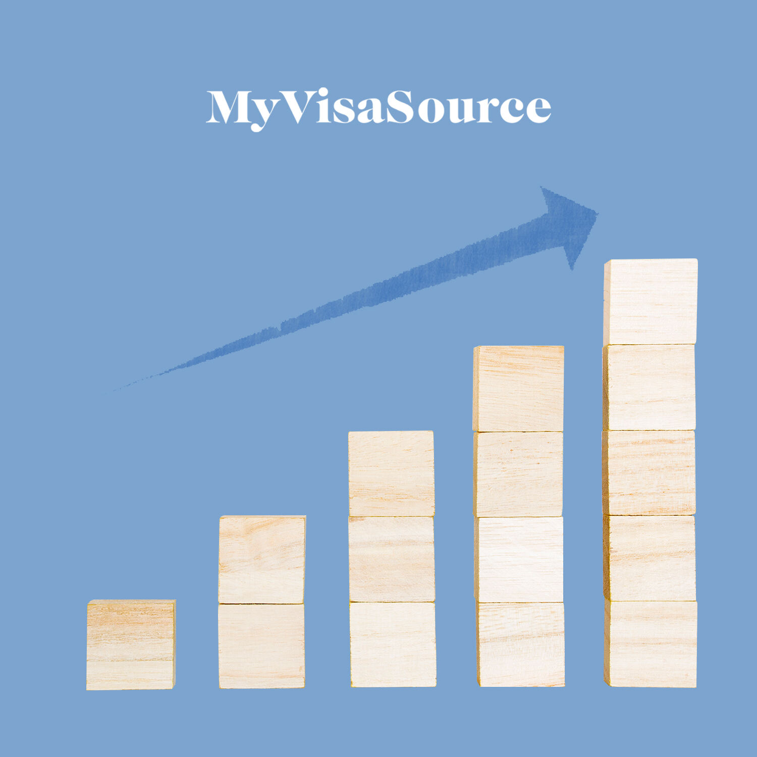 blocks arranged from left to right in ascending order with an arrow going right my visa source