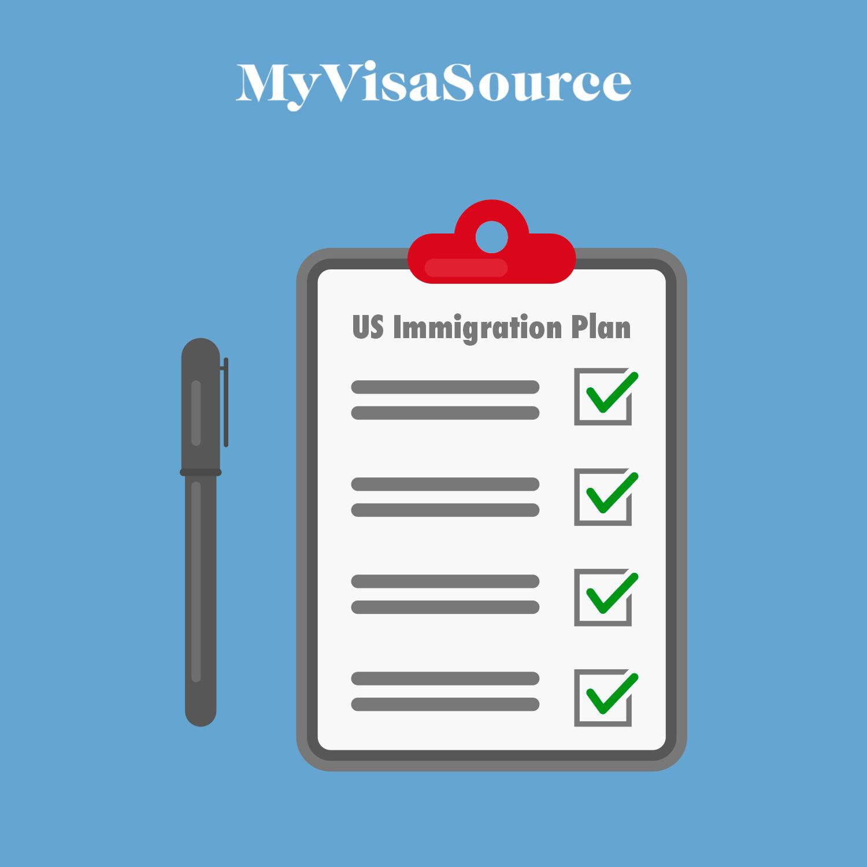 cartoon action plan checklist on clipboard my visa source
