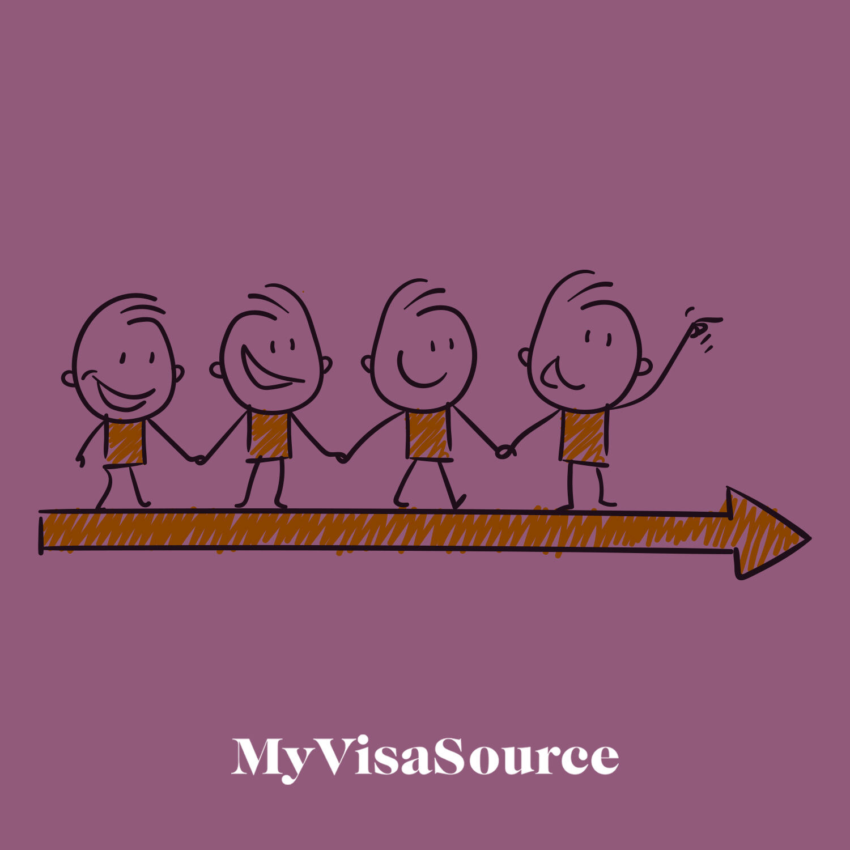 cartoon drawing of five boys standing on an arrow