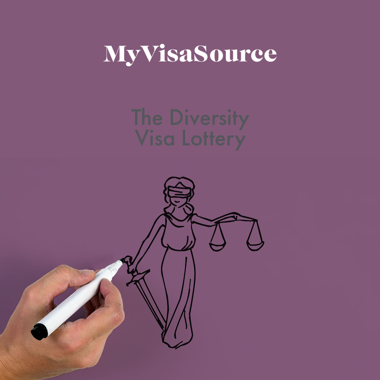 diversity visa lottery written above drawing of lady liberty my visa source