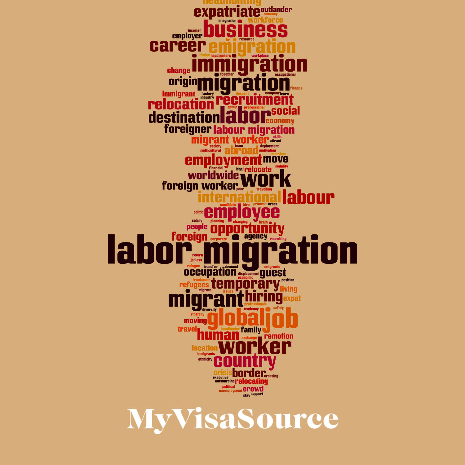 word cloud with labor and migration the largest my visa source