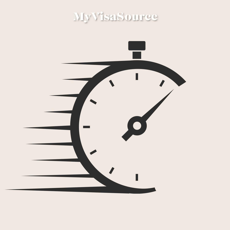 drawing-of-a-racing-clock-my-visa-source-min
